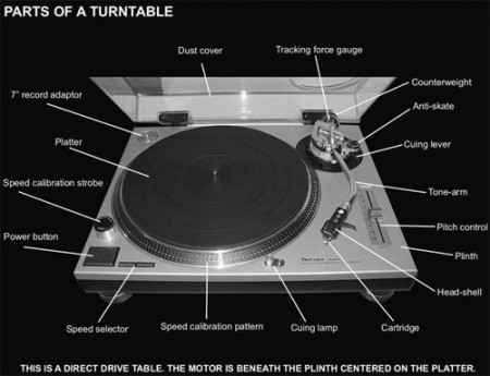 the various parts of a vinyl record player